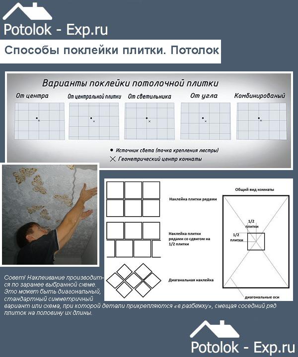 Как клеить потолочную плитку: способы расчет разметка