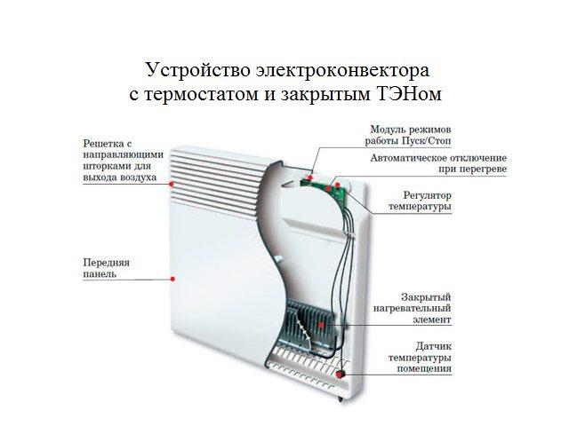 Выбираем электрический конвекционный обогреватель