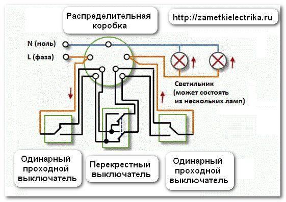 Бистабильное реле, схема подключения реле для управления освещением