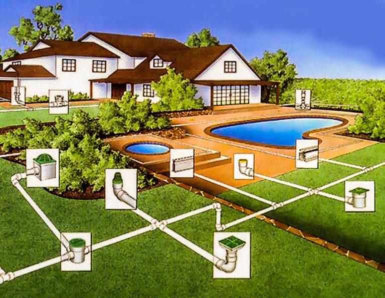 Как сделать канализацию загородного дома своими руками: лучшие схемы и варианты обустройства