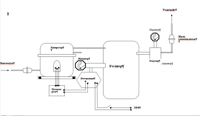 Как модернизировать септик с помощью компрессора?