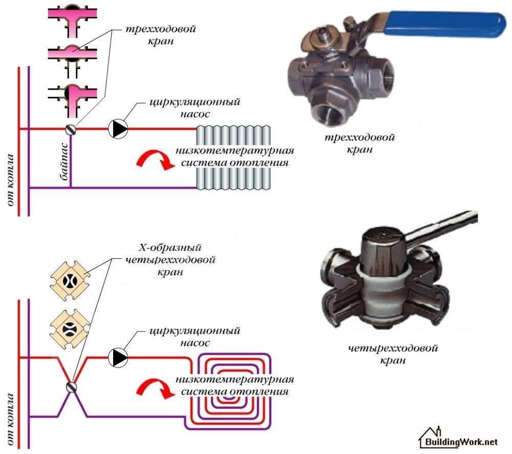 Устройство и принцип работы трехходового крана для отопления