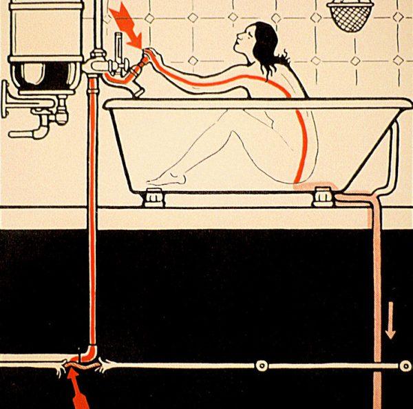 Заземление ванны акриловой: что нужно знать