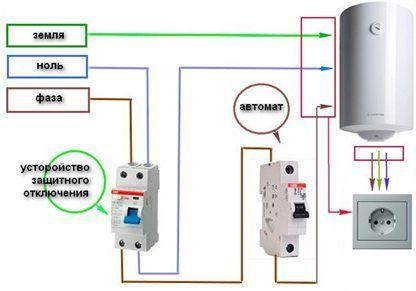 Какое узо поставить на водонагреватель - ремонт