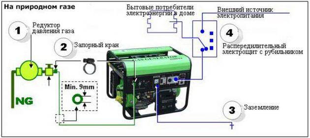Обзор 9 источников бесперебойного питания для газовых котлов
