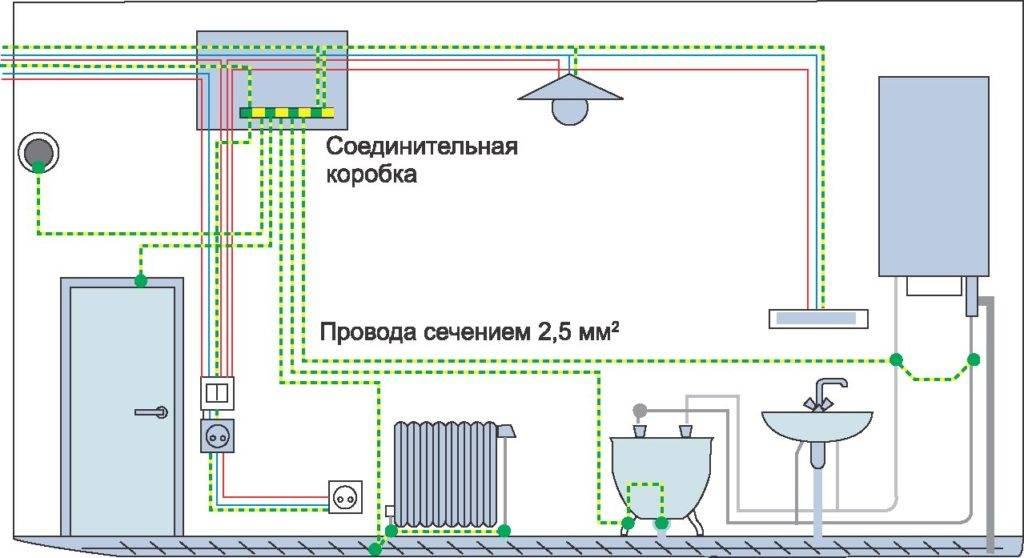 Как заземлить ванну в квартире и для чего это нужно: работа с чугунным, стальным и акриловым оборудованием