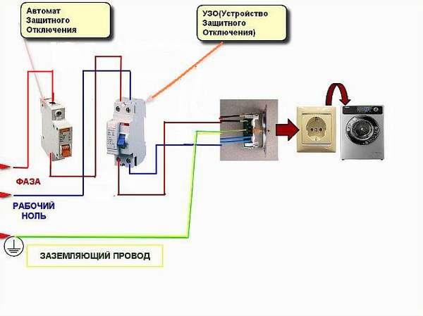 Принцип работы узо и схема подключения - всё о электрике в доме