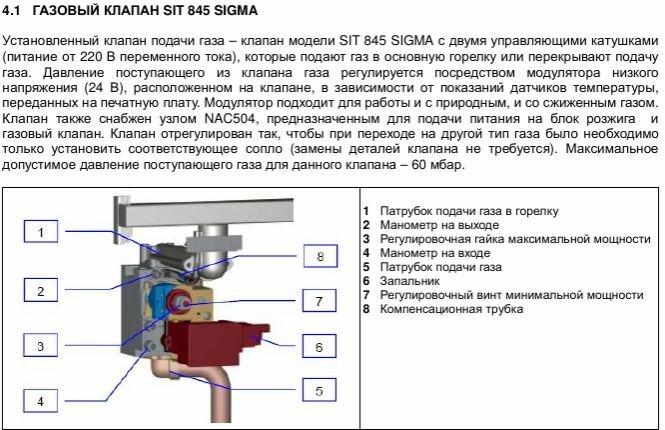 Ремонт трехходового клапана газового котла и настройка