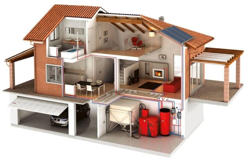 Чем отапливать загородный дом: лучшие варианты