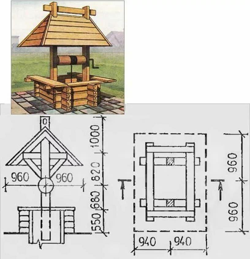 Как сделать домик для колодца своими руками - 3 проекта с чертежами