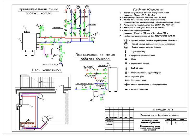 Обвязка котла отопления полипропиленом схемы