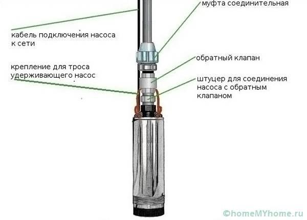 Надежный помощник на даче — вибрационный насос водолей: технические характеристики и преимущества использования