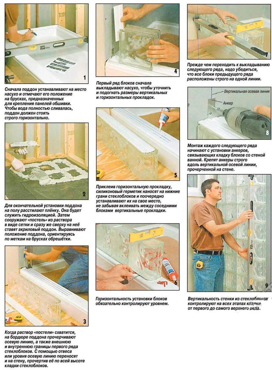 Подключение душевой кабины к канализации и водопроводу: правила монтажа