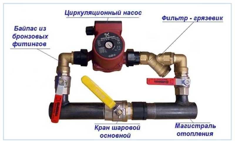 Открытая система отопления   гид по отоплению