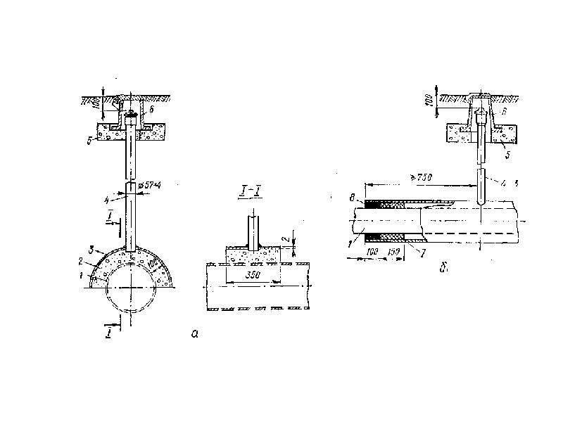 Футляр для газопровода - виды, изготовление и установка