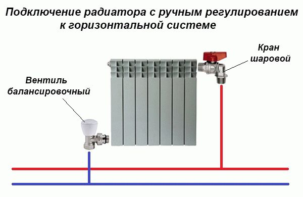 Как поставить кран на батарею