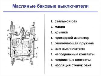 Устройство масляного выключателя вмп 10