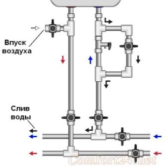 Как отключить водонагреватель и слить с него воду