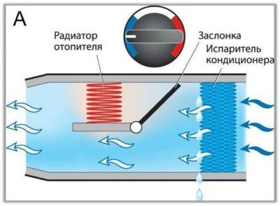 Можно ли пользоваться кондиционером зимой можно ли пользоваться кондиционером зимой