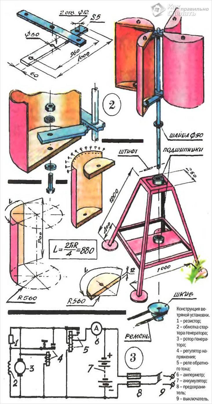 Ветрогенераторы для дома своими руками - инструкция!