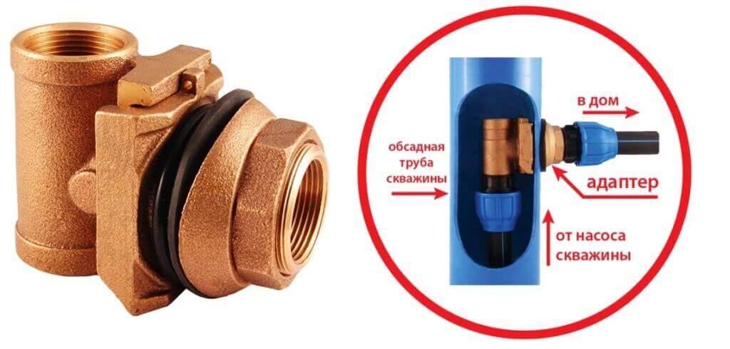 Установка скважинного адаптера своими руками: правила обустройства и монтажа » аква-ремонт