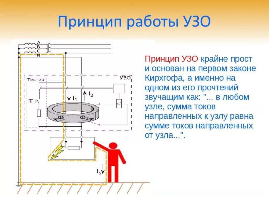 Принцип действия узо (устройства защитного отключения)