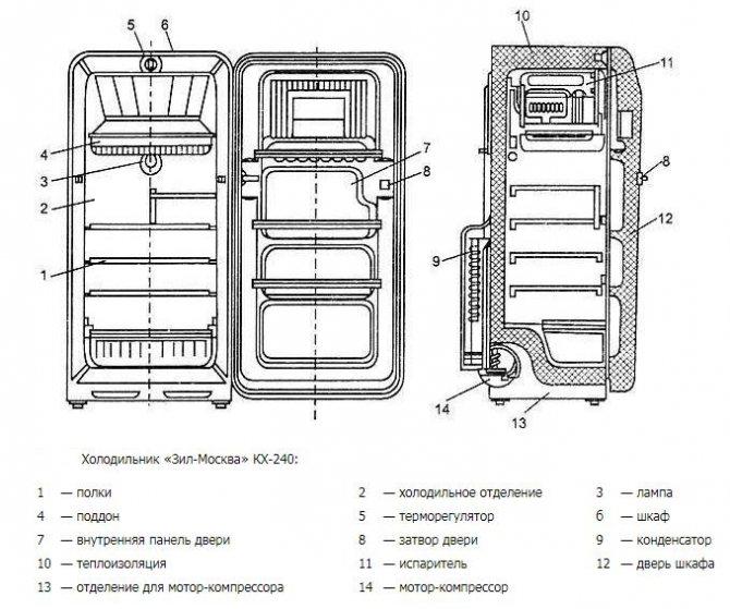 Зил модельный ряд (модификации и характеристики)