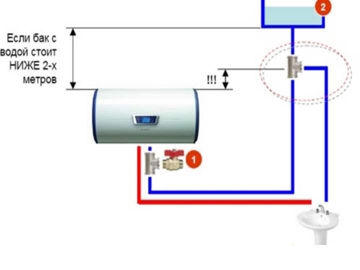 Какой водонагреватель лучше – проточный или накопительный? сравнительный обзор