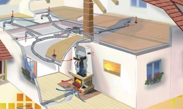 Расчет воздушного отопления — разбор специфики на примере