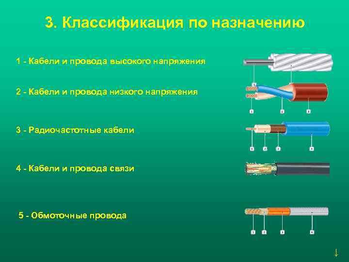 Маркировка проводов и кабелей:расшифровка + схема