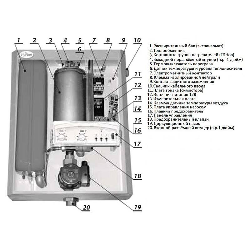 Обзор электрических котлов РусНит