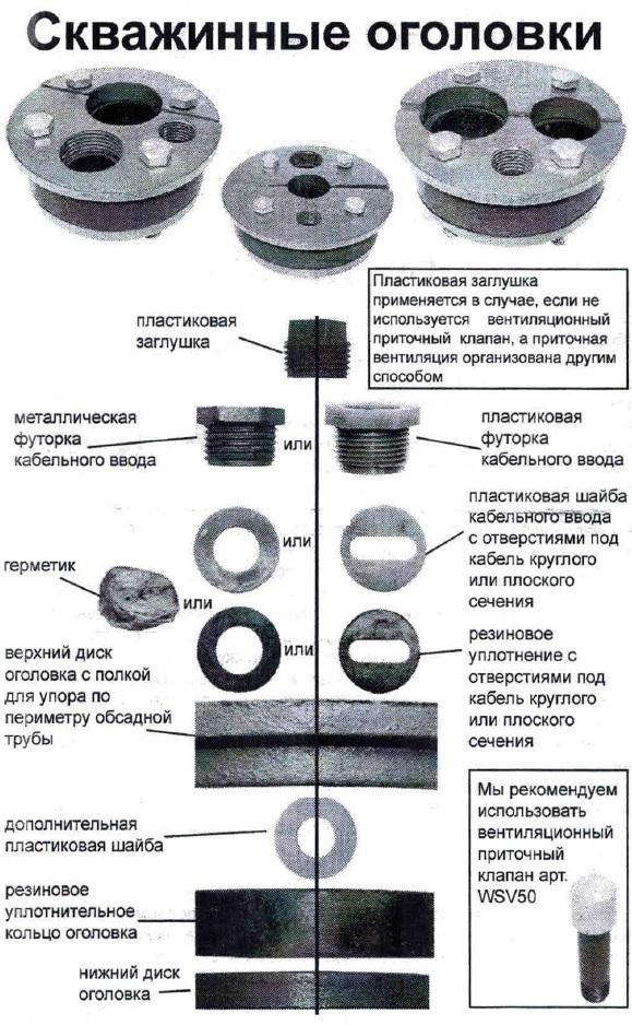 Особенности установки оголовка на скважину