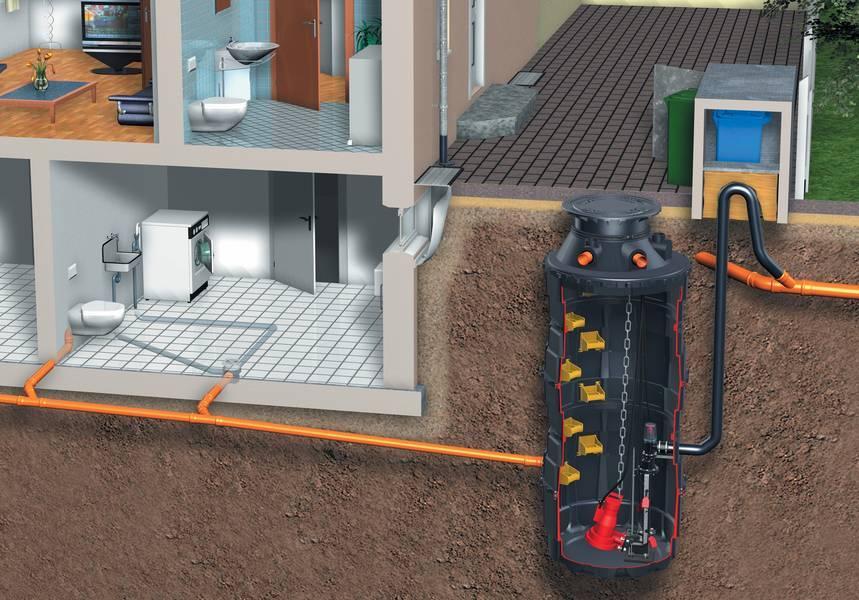 Канализационная насосная станция (кнс): виды, устройство, монтаж и обслуживание