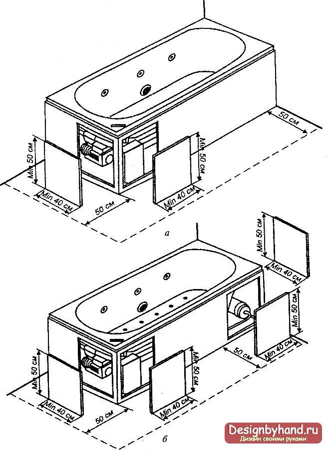 Как подключить джакузи к электросети