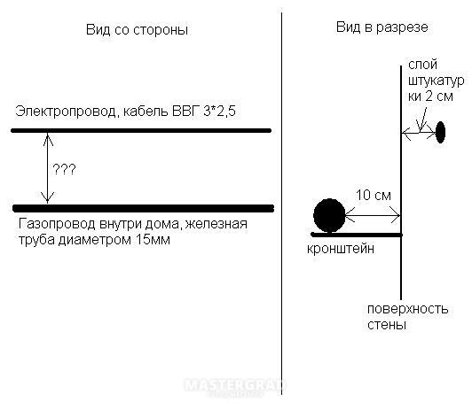 Расстояние от дома до газовой трубы: нормы снип, на каком можно строить от газопровода
