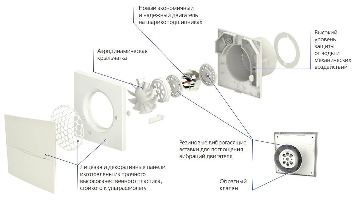Долой неприятные запахи — ремонт вентилятора кухонной вытяжки своими руками