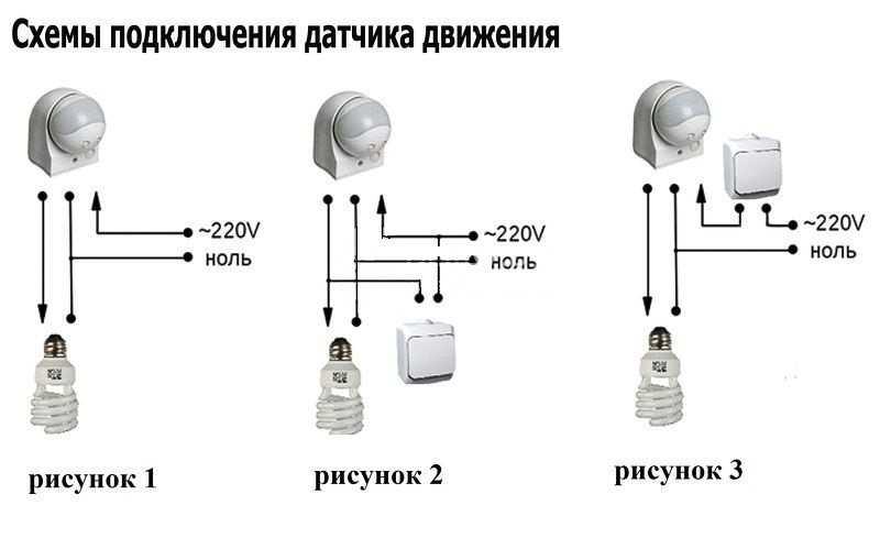 Лампы с датчиком движения — принцип работы и преимущества