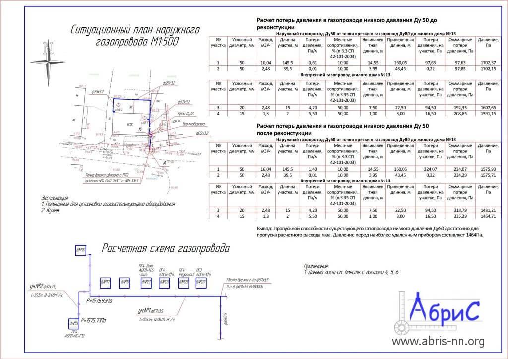 Расчет параметров газопровода