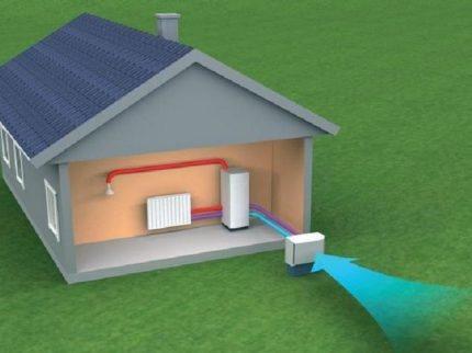 Экономное отопление частного дома – чем дешевле топить в 2019 году