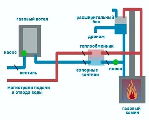 Водородный котёл для отопления частного дома: плюсы и минусы, критерии выбора