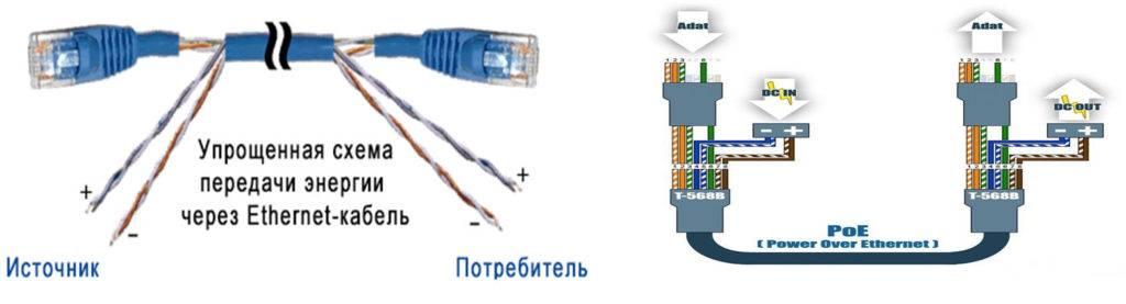 Как обжать кабель rj-45 своими руками с инструментом и без