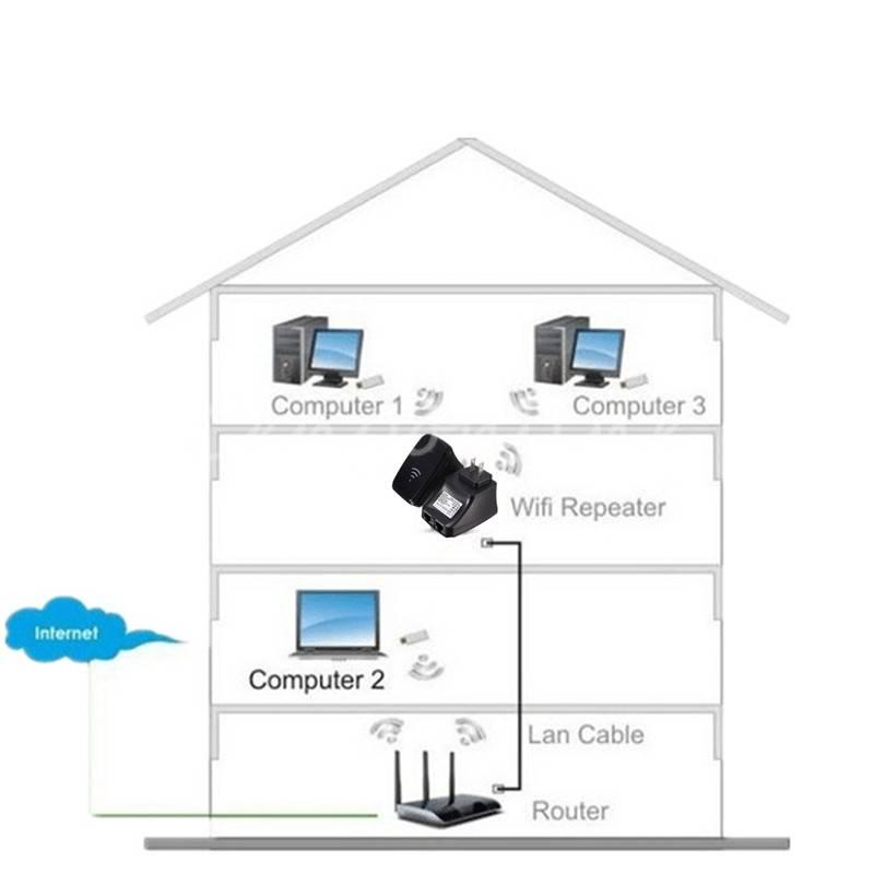 Настройкарепитераtp-linkac750 re200. двухдиапазонныйусилитель wi-fi сети