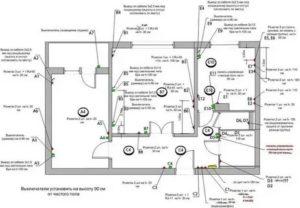 Как заменить электропроводку в панельном доме?
