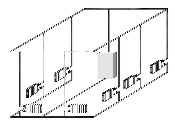 Схема отопление в частном доме своими руками, помощь в составлении