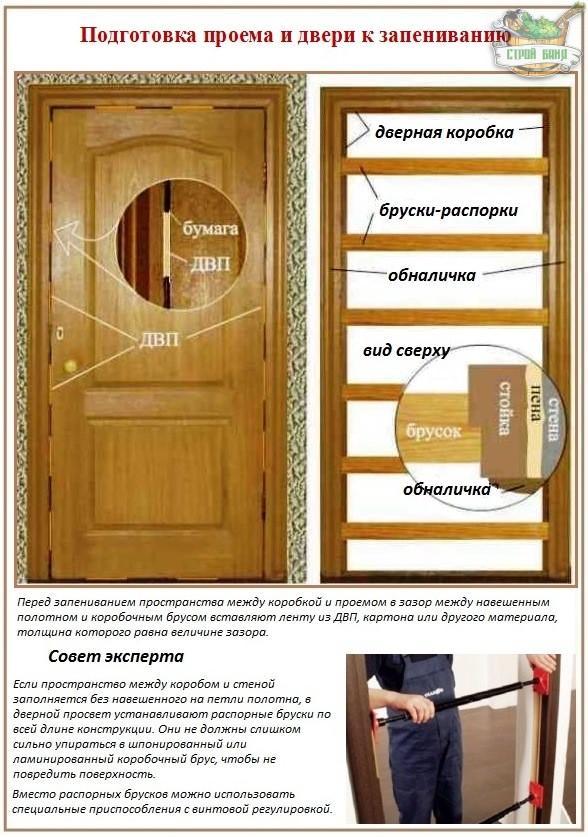 Установка межкомнатных дверей своими руками, а также, какой инструмент потребуется для проведения работ