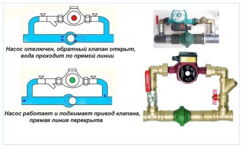 Зачем байпас в системе отопления и как он работает