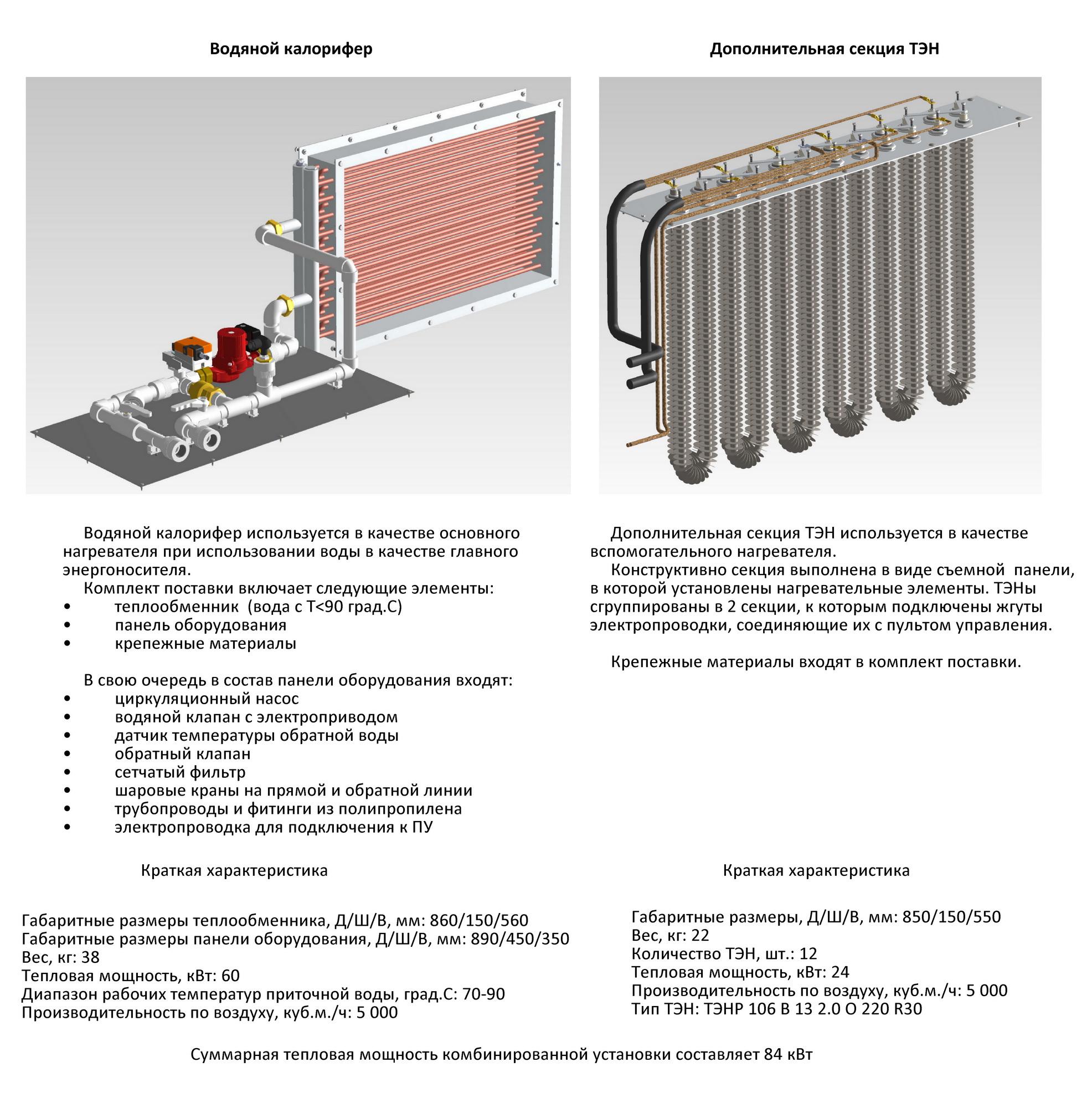 Виды калориферов и расчёт их мощности для вентиляции