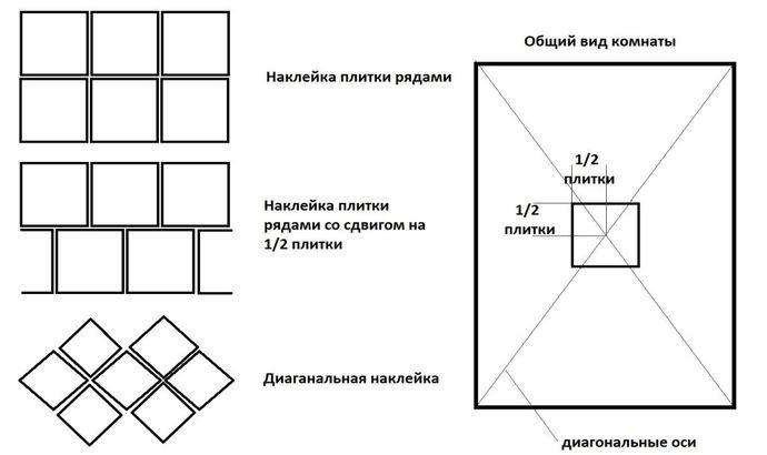 Клей для плитки из пенопласта на потолок, выбор и виды, также как приклеить