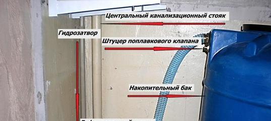 Подключение насосной станции к накопительной емкости
