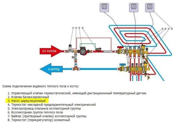 Схема подключения водяного теплого пола: варианты исполнения и руководство по устройству